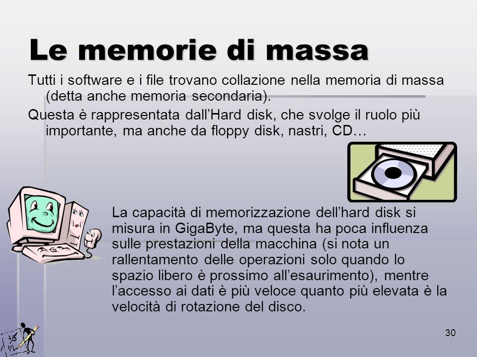 30 Le memorie di massa Tutti i software e i file trovano collazione nella memoria di massa (detta anche memoria secondaria). Questa è rappresentata da