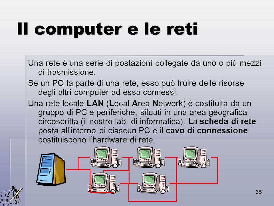 35 Una rete è una serie di postazioni collegate da uno o più mezzi di trasmissione. Se un PC fa parte di una rete, esso può fruire delle risorse degli