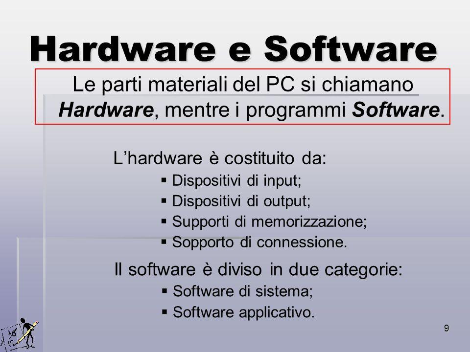 9 Hardware e Software Lhardware è costituito da: Dispositivi di input; Dispositivi di output; Supporti di memorizzazione; Sopporto di connessione. Il