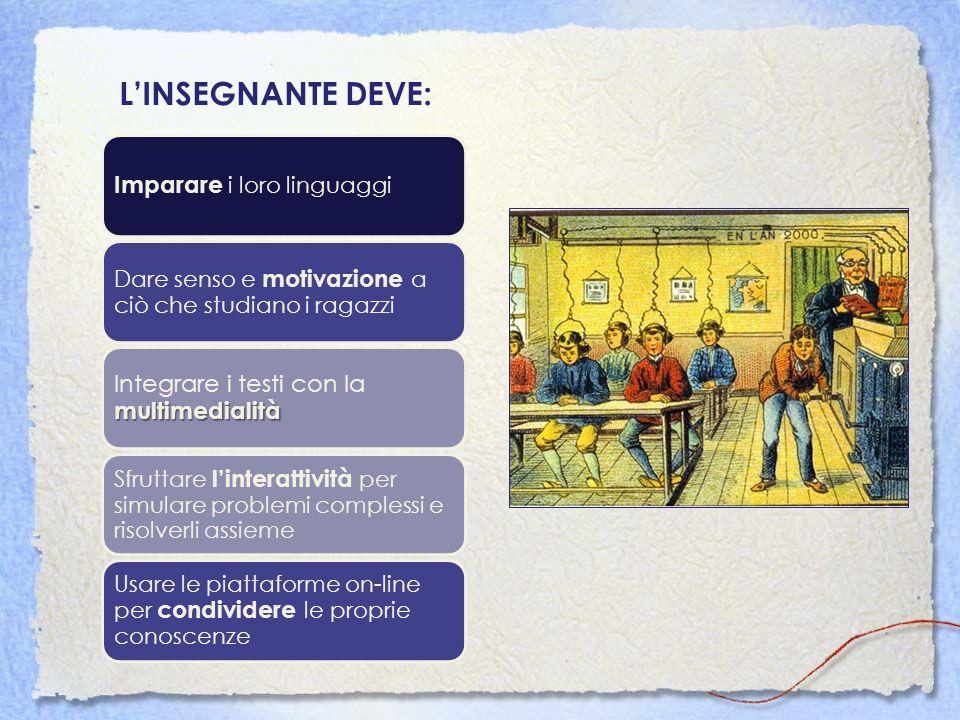 LINSEGNANTE DEVE: Imparare i loro linguaggi Dare senso e motivazione a ciò che studiano i ragazzi multimedialità Integrare i testi con la multimediali