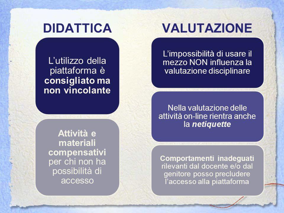 DIDATTICA Lutilizzo della piattaforma è consigliato ma non vincolante Attività e materiali compensativi per chi non ha possibilità di accesso VALUTAZI