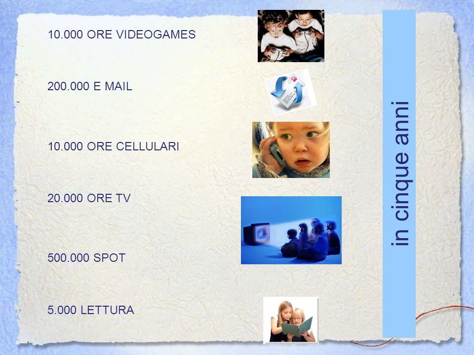 10.000 ORE VIDEOGAMES 200.000 E MAIL 10.000 ORE CELLULARI 20.000 ORE TV 500.000 SPOT 5.000 LETTURA in cinque anni