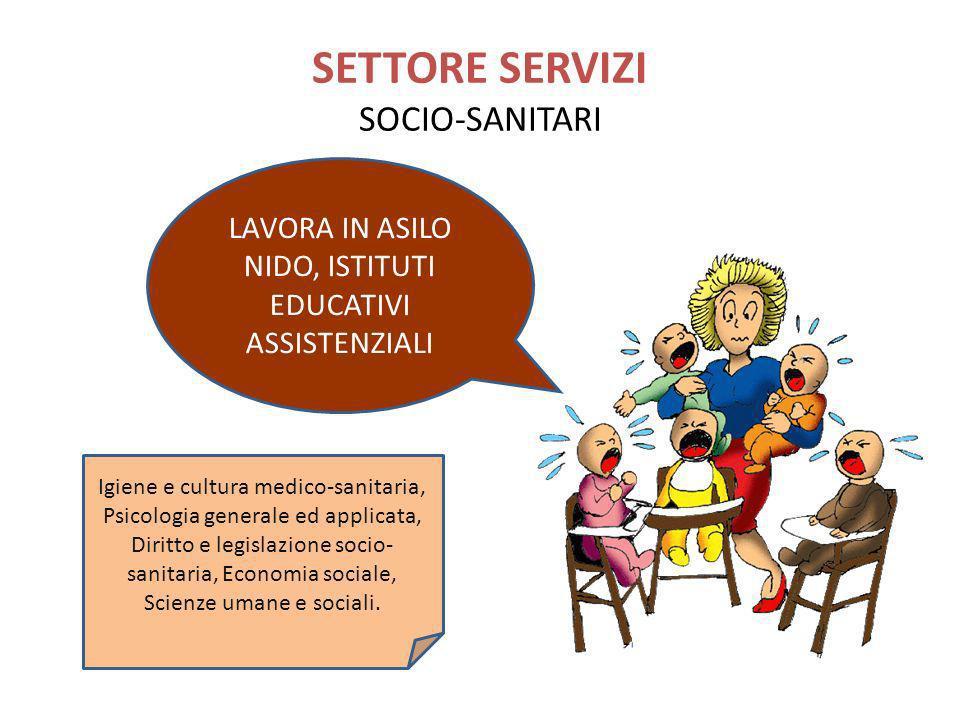 SETTORE SERVIZI SOCIO-SANITARI LAVORA IN ASILO NIDO, ISTITUTI EDUCATIVI ASSISTENZIALI Igiene e cultura medico-sanitaria, Psicologia generale ed applic
