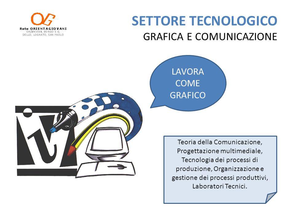 SETTORE TECNOLOGICO GRAFICA E COMUNICAZIONE LAVORA COME GRAFICO Teoria della Comunicazione, Progettazione multimediale, Tecnologia dei processi di pro