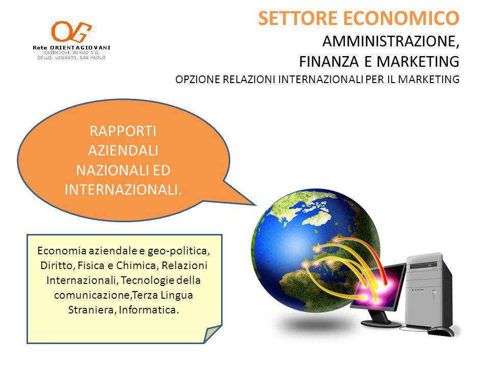 SETTORE ECONOMICO AMMINISTRAZIONE, FINANZA E MARKETING OPZIONE RELAZIONI INTERNAZIONALI PER IL MARKETING Economia aziendale e geo-politica, Diritto, F