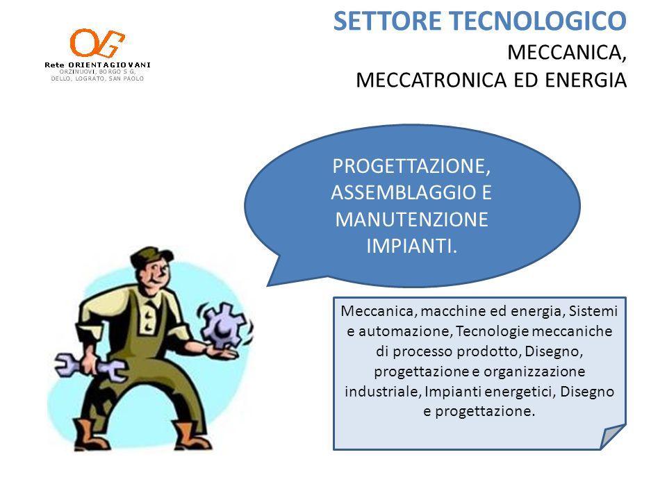 SETTORE TECNOLOGICO MECCANICA, MECCATRONICA ED ENERGIA Meccanica, macchine ed energia, Sistemi e automazione, Tecnologie meccaniche di processo prodot