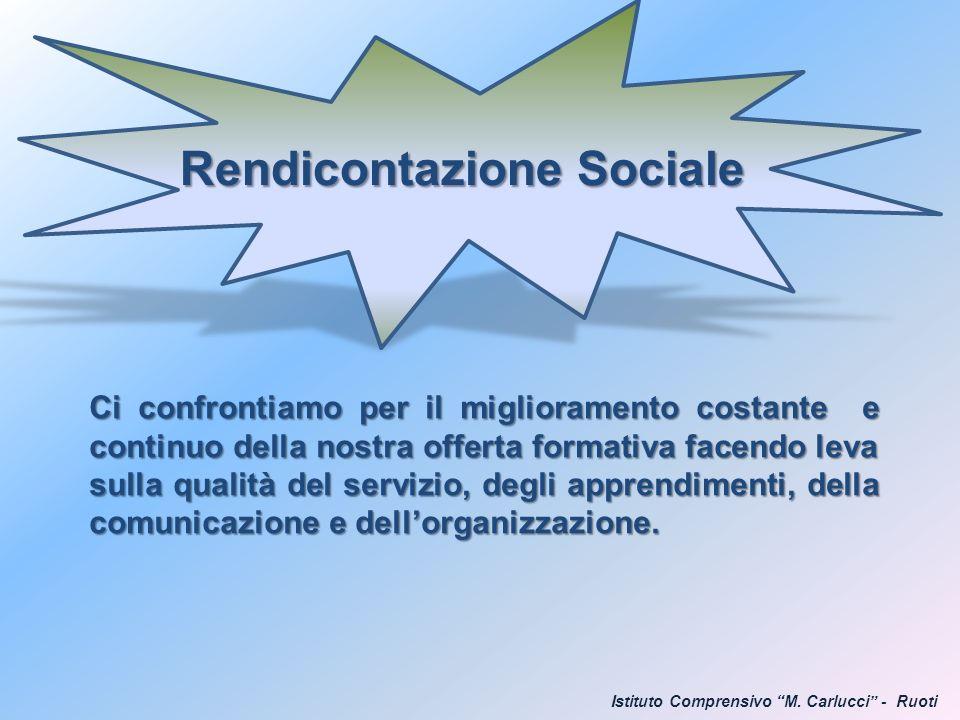 Rendicontazione Sociale Ci confrontiamo per il miglioramento costante e continuo della nostra offerta formativa facendo leva sulla qualità del servizi