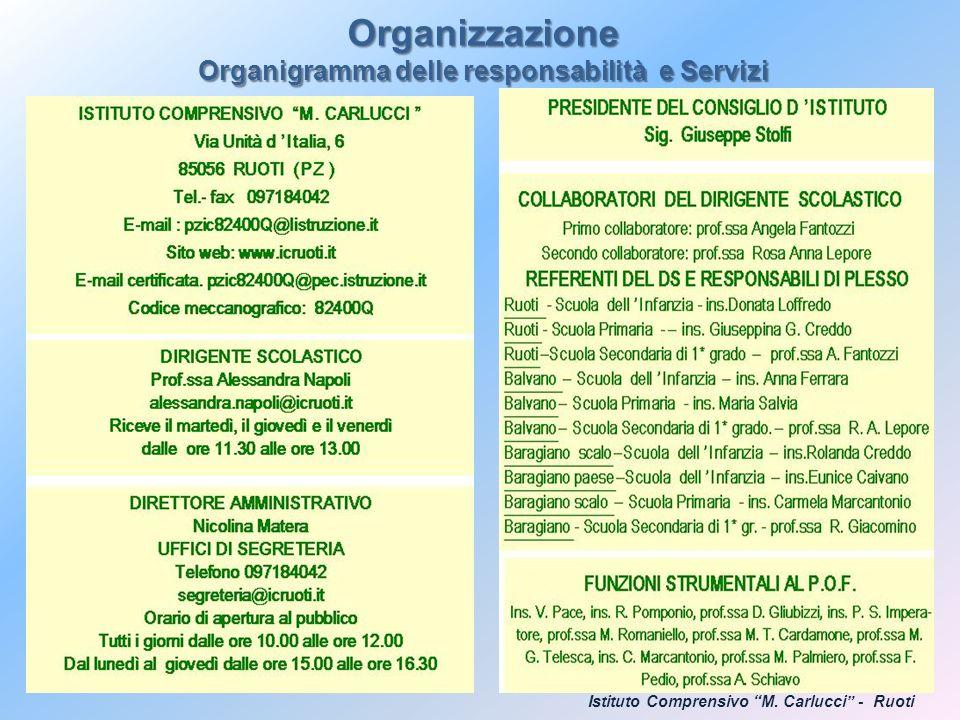 Organizzazione Organigramma delle responsabilità e Servizi Istituto Comprensivo M. Carlucci - Ruoti