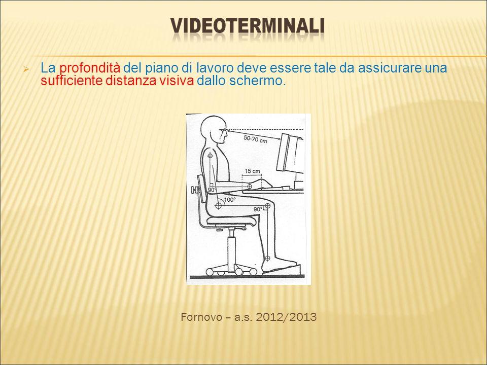 La profondità del piano di lavoro deve essere tale da assicurare una sufficiente distanza visiva dallo schermo.