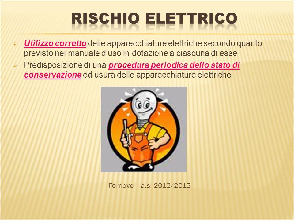 Utilizzo corretto delle apparecchiature elettriche secondo quanto previsto nel manuale duso in dotazione a ciascuna di esse Predisposizione di una procedura periodica dello stato di conservazione ed usura delle apparecchiature elettriche Fornovo – a.s.