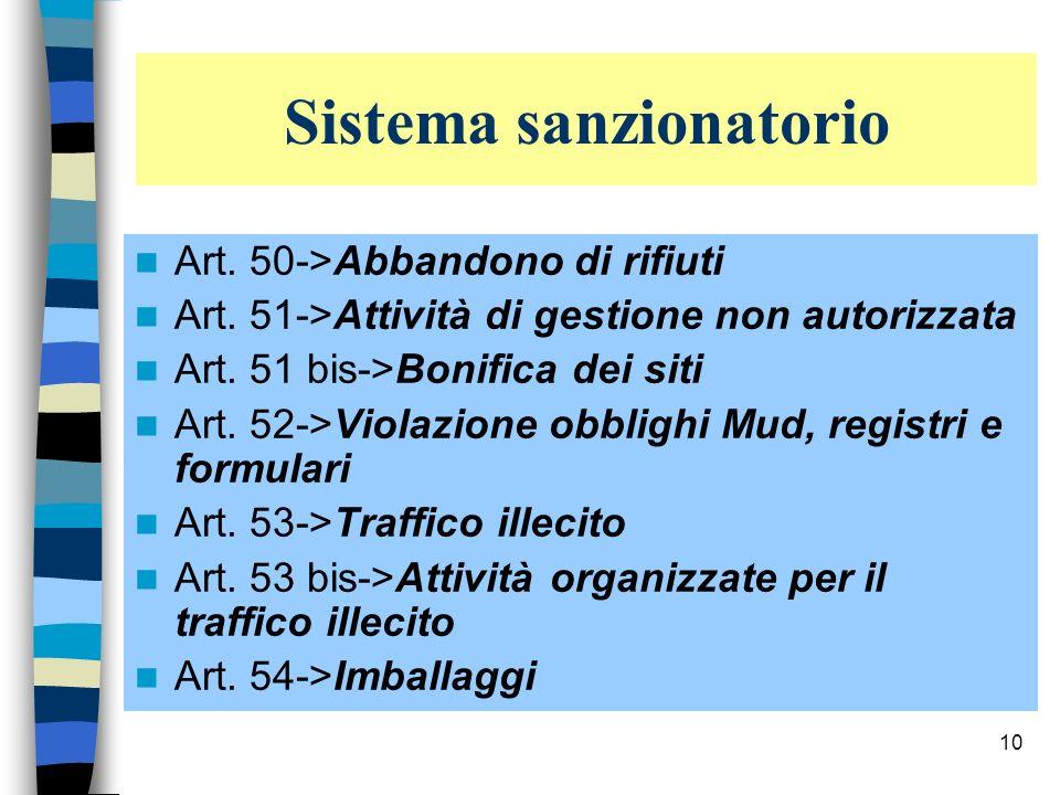 10 Sistema sanzionatorio Art. 50->Abbandono di rifiuti Art. 51->Attività di gestione non autorizzata Art. 51 bis->Bonifica dei siti Art. 52->Violazion