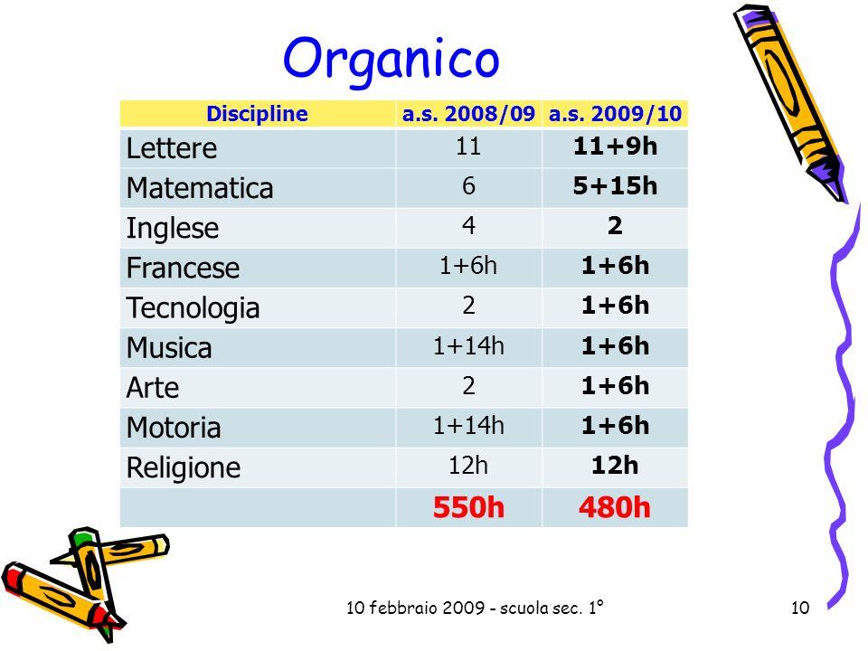 10 febbraio 2009 - scuola sec. 1°10 Organico Disciplinea.s. 2008/09a.s. 2009/10 Lettere 1111+9h Matematica 65+15h Inglese 42 Francese 1+6h Tecnologia
