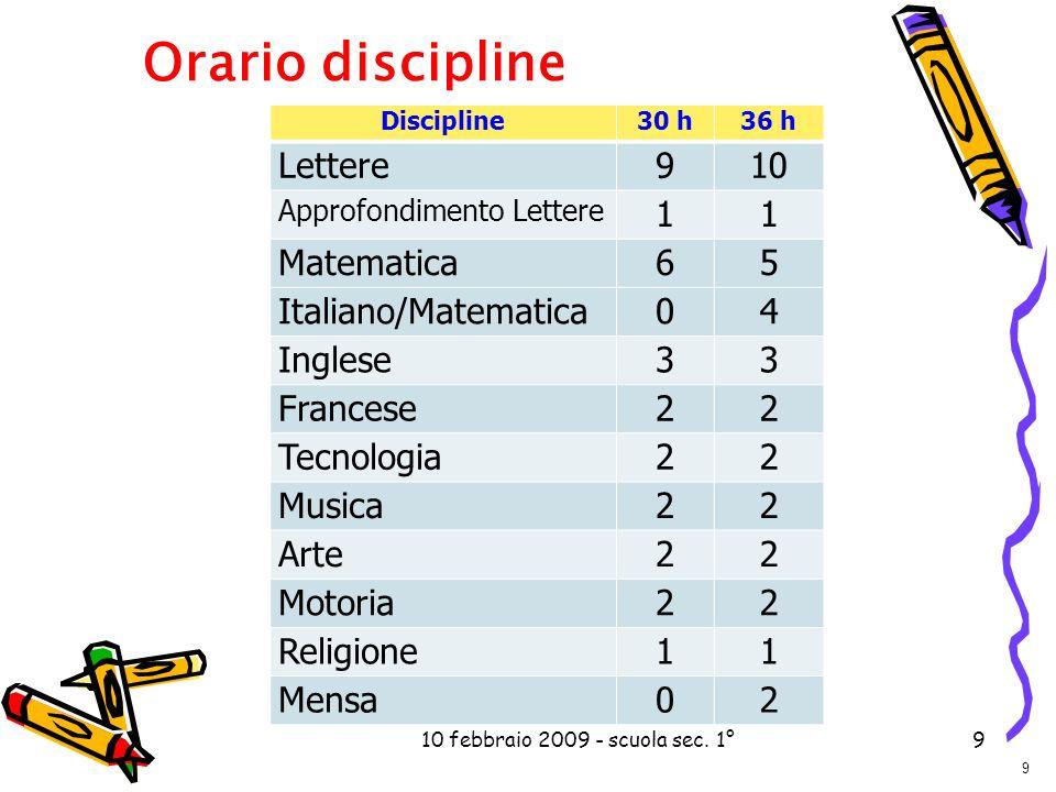 10 febbraio 2009 - scuola sec. 1°9 Discipline30 h36 h Lettere910 Approfondimento Lettere 1 1 Matematica65 Italiano/Matematica04 Inglese33 Francese22 T