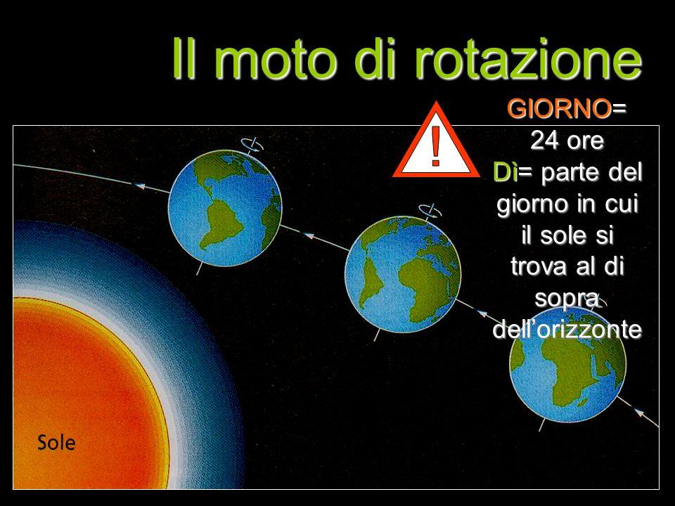 Lasse di rotazione terrestre è inclinato di circa 66° rispetto al piano delleclittica.