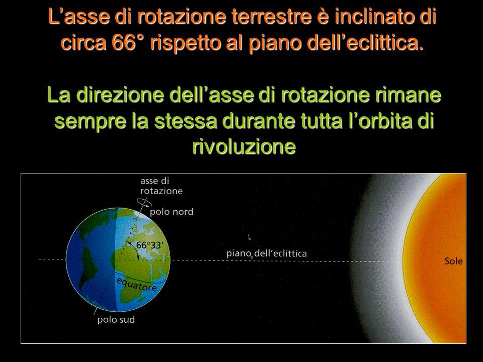 Lasse di rotazione terrestre è inclinato di circa 66° rispetto al piano delleclittica. La direzione dellasse di rotazione rimane sempre la stessa dura
