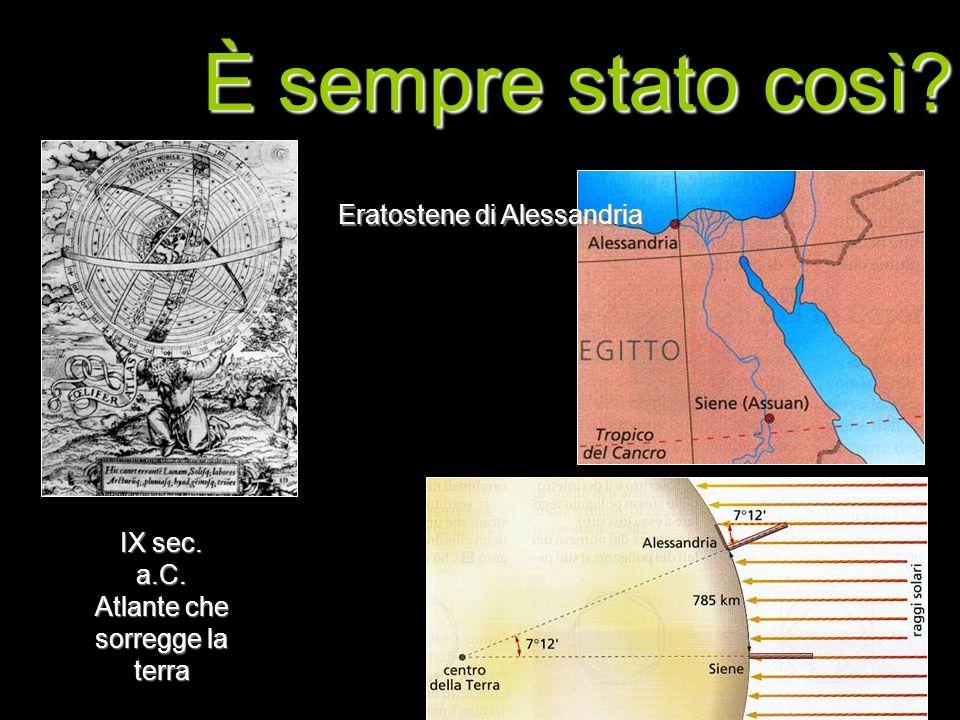 È sempre stato così? IX sec. a.C. Atlante che sorregge la terra Eratostene di Alessandria