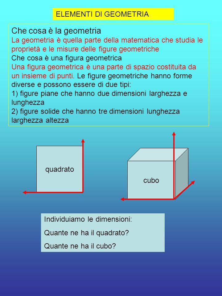 ELEMENTI DI GEOMETRIA Che cosa è la geometria La geometria è quella parte della matematica che studia le proprietà e le misure delle figure geometrich