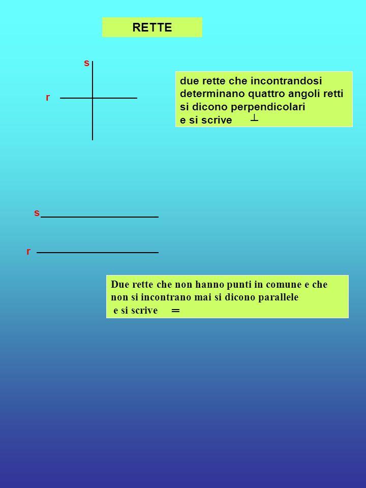 RETTE due rette che incontrandosi determinano quattro angoli retti si dicono perpendicolari e si scrive s r r s Due rette che non hanno punti in comun