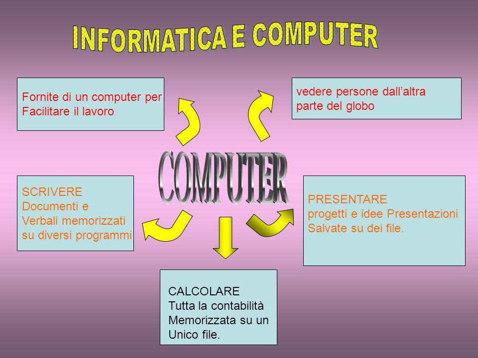 CALCOLARE Tutta la contabilità Memorizzata su un Unico file.