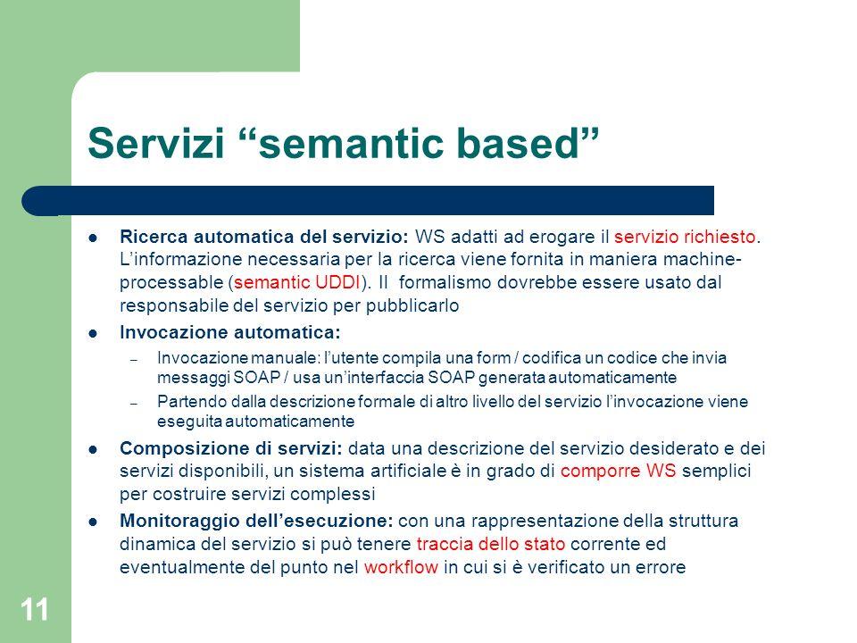 11 Servizi semantic based Ricerca automatica del servizio: WS adatti ad erogare il servizio richiesto. Linformazione necessaria per la ricerca viene f
