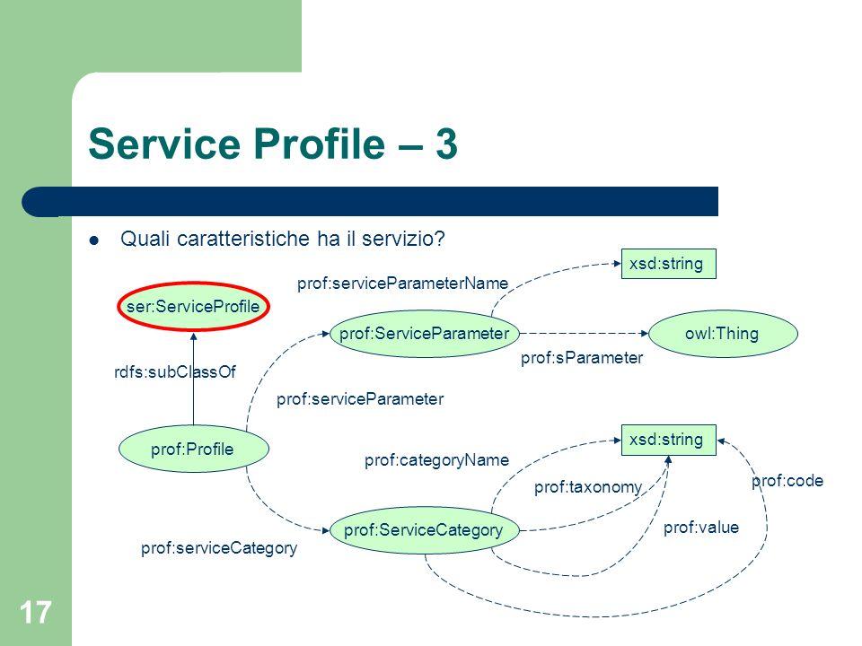 17 Service Profile – 3 Quali caratteristiche ha il servizio? owl:Thing prof:serviceParameter ser:ServiceProfile prof:Profile rdfs:subClassOf prof:Serv