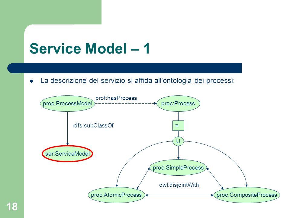18 Service Model – 1 La descrizione del servizio si affida allontologia dei processi: prof:hasProcess ser:ServiceModel proc:ProcessModel rdfs:subClass
