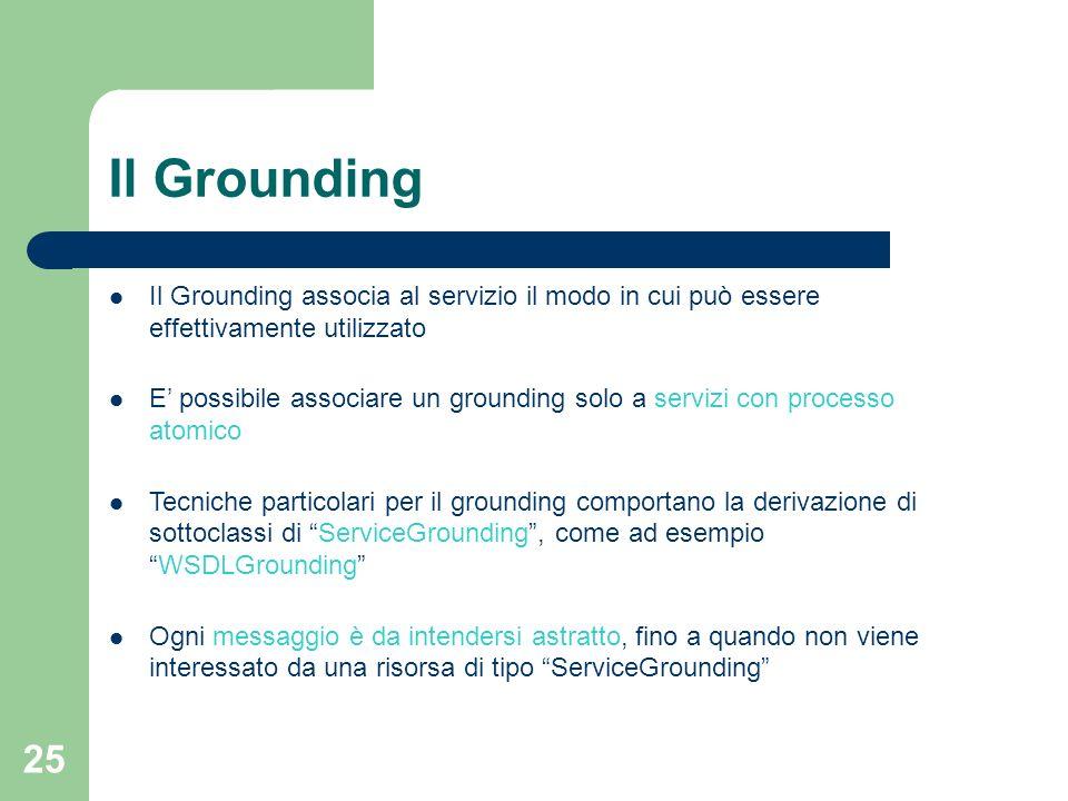 25 Il Grounding Il Grounding associa al servizio il modo in cui può essere effettivamente utilizzato E possibile associare un grounding solo a servizi