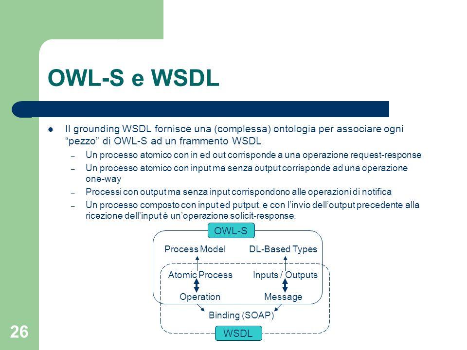 26 OWL-S e WSDL Il grounding WSDL fornisce una (complessa) ontologia per associare ogni pezzo di OWL-S ad un frammento WSDL – Un processo atomico con