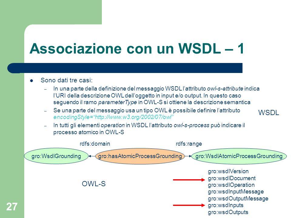 27 Associazione con un WSDL – 1 Sono dati tre casi: – In una parte della definizione del messaggio WSDL lattributo owl-s-attribute indica lURI della d