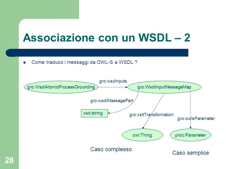 28 Associazione con un WSDL – 2 gro:WsdlAtomicProcessGrounding gro:wsdlMessagePart gro:wsdlnputs gro:WsdlinputMessageMap xsd:string proc:Parameter gro