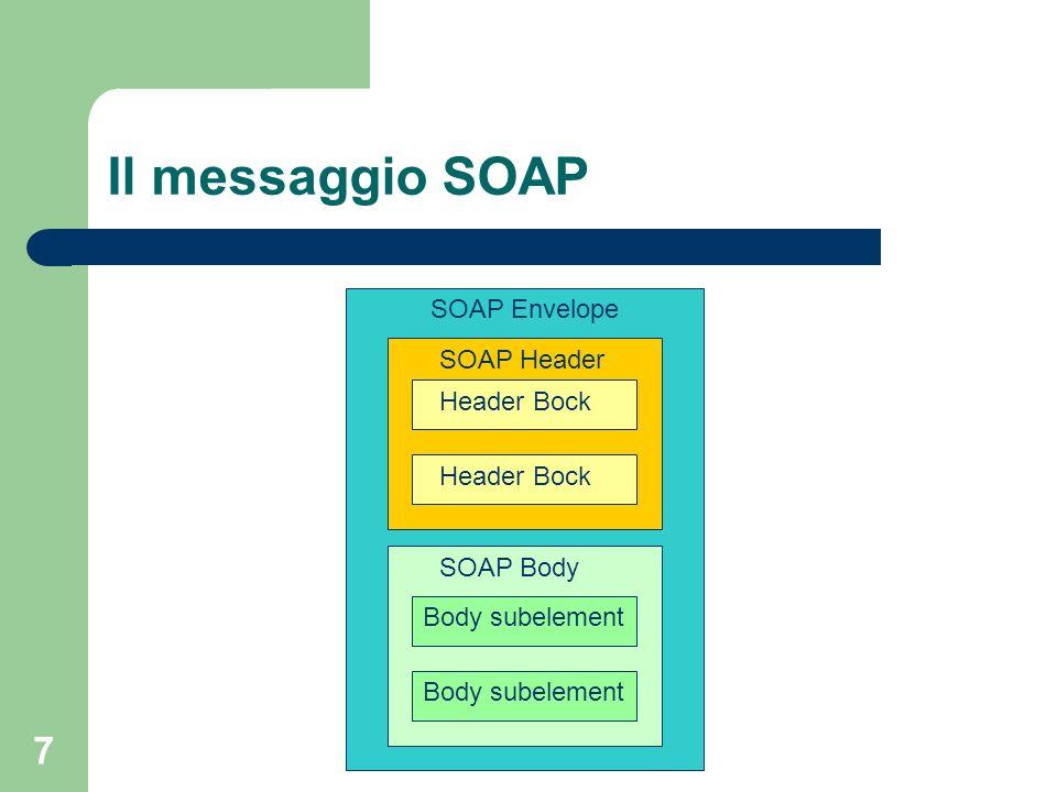 7 Il messaggio SOAP SOAP Envelope SOAP Header Header Bock SOAP Body Body subelement
