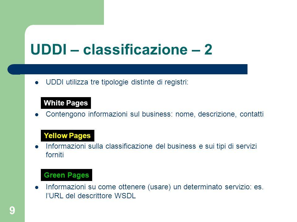 9 UDDI – classificazione – 2 UDDI utilizza tre tipologie distinte di registri: Contengono informazioni sul business: nome, descrizione, contatti Infor