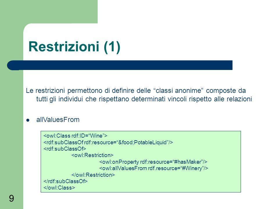 9 Restrizioni (1) Le restrizioni permettono di definire delle classi anonime composte da tutti gli individui che rispettano determinati vincoli rispetto alle relazioni allValuesFrom
