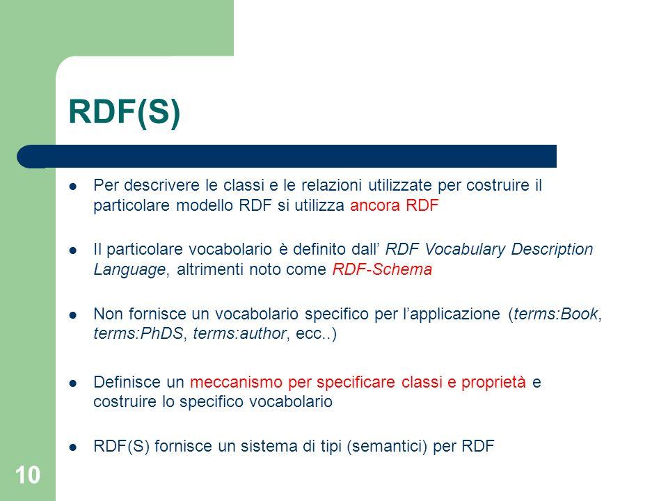 10 RDF(S) Per descrivere le classi e le relazioni utilizzate per costruire il particolare modello RDF si utilizza ancora RDF Il particolare vocabolari