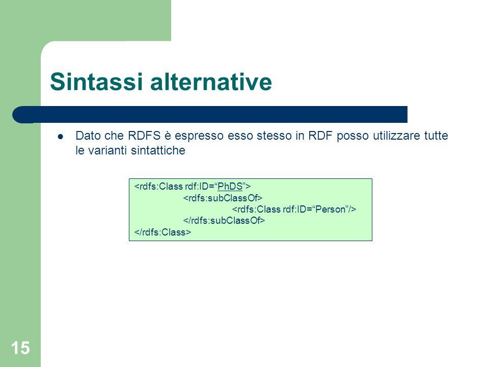 15 Sintassi alternative Dato che RDFS è espresso esso stesso in RDF posso utilizzare tutte le varianti sintattiche PhDS