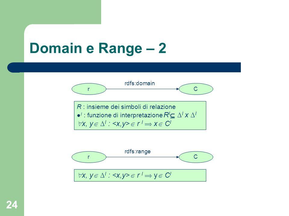 24 Domain e Range – 2 r rdfs:domain C R : insieme dei simboli di relazione I : funzione di interpretazione R I I x I x, y I : r I x C I r rdfs:range C
