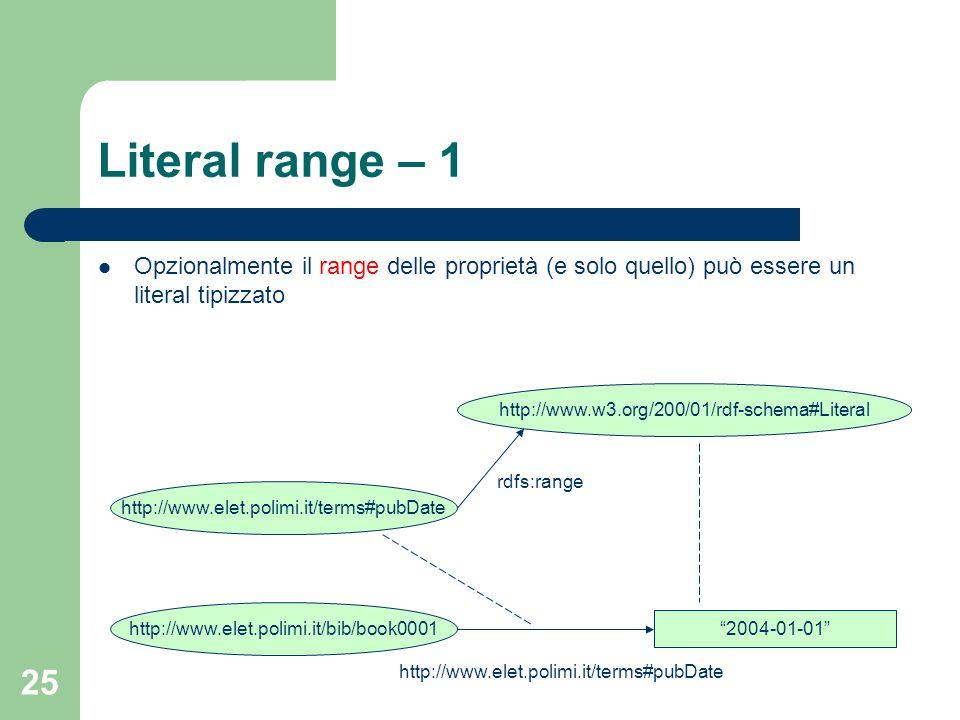 25 Literal range – 1 Opzionalmente il range delle proprietà (e solo quello) può essere un literal tipizzato http://www.elet.polimi.it/terms#pubDate rd