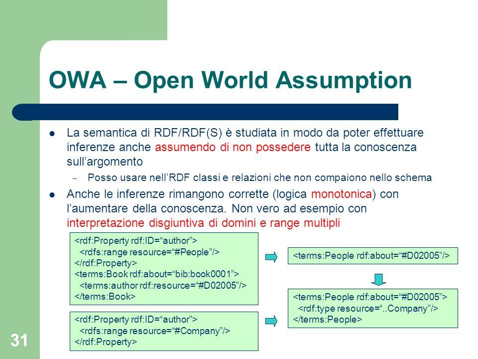 31 OWA – Open World Assumption La semantica di RDF/RDF(S) è studiata in modo da poter effettuare inferenze anche assumendo di non possedere tutta la c