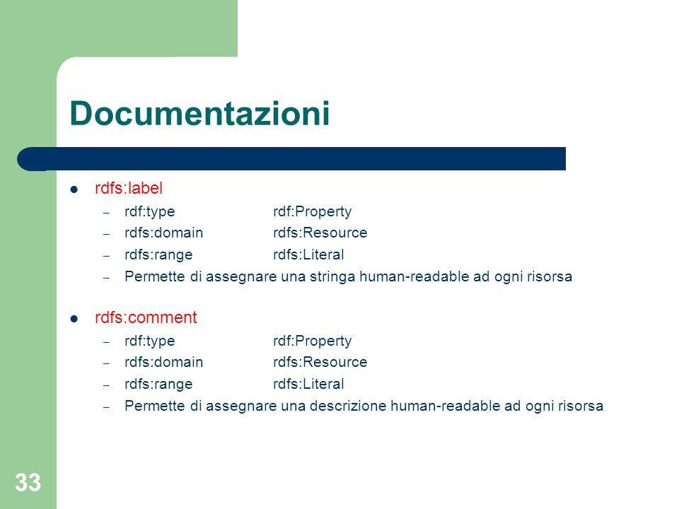 33 Documentazioni rdfs:label – rdf:typerdf:Property – rdfs:domainrdfs:Resource – rdfs:rangerdfs:Literal – Permette di assegnare una stringa human-read