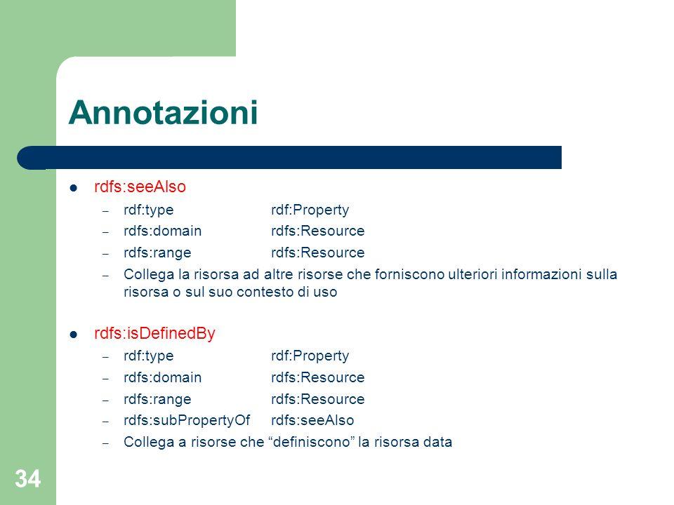 34 Annotazioni rdfs:seeAlso – rdf:typerdf:Property – rdfs:domainrdfs:Resource – rdfs:rangerdfs:Resource – Collega la risorsa ad altre risorse che forn