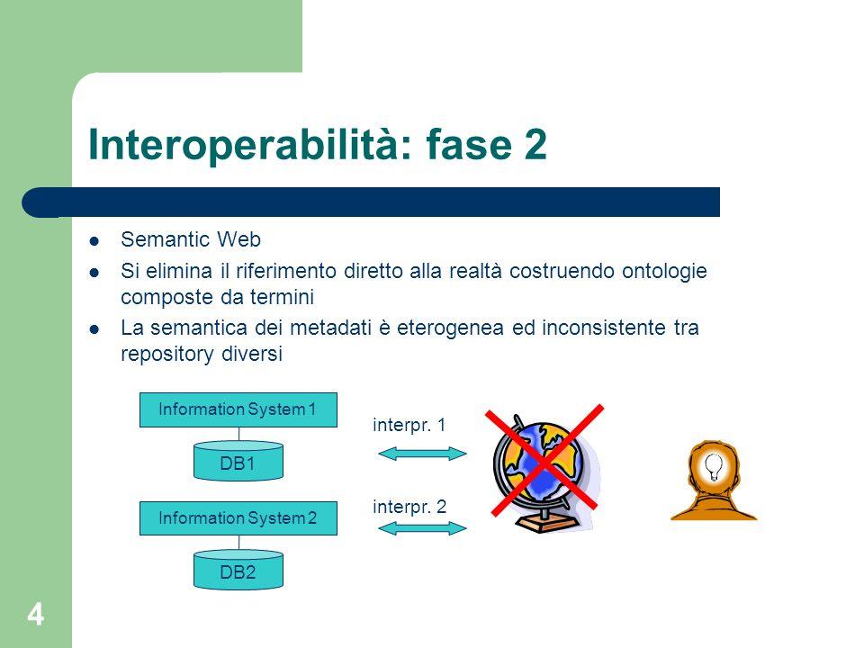 4 Interoperabilità: fase 2 Semantic Web Si elimina il riferimento diretto alla realtà costruendo ontologie composte da termini La semantica dei metada