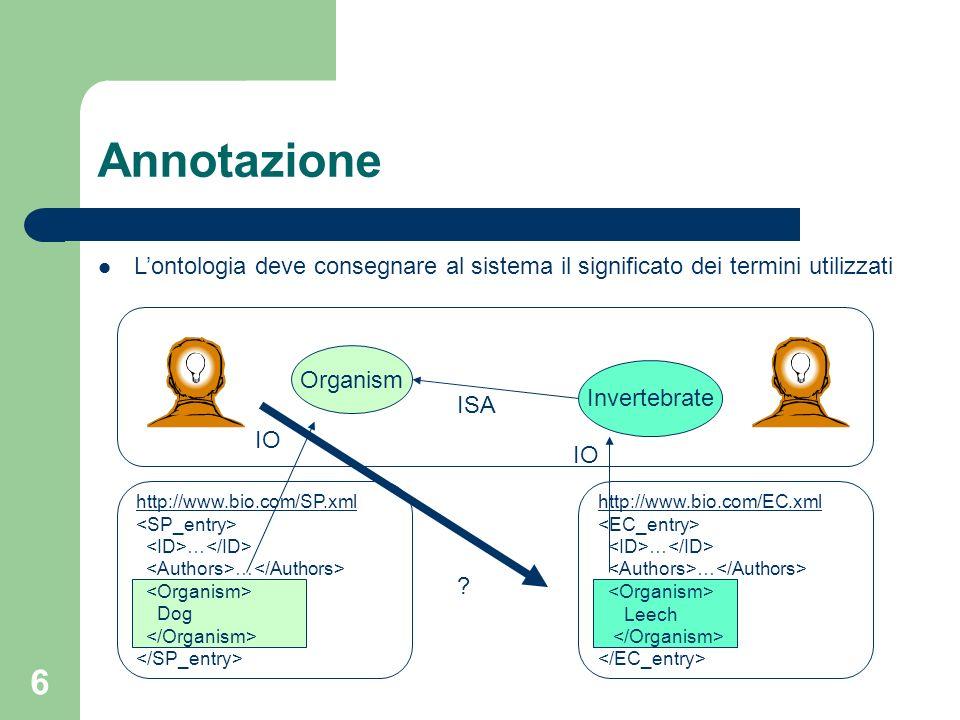 6 Annotazione Lontologia deve consegnare al sistema il significato dei termini utilizzati http://www.bio.com/SP.xml … Dog http://www.bio.com/EC.xml …