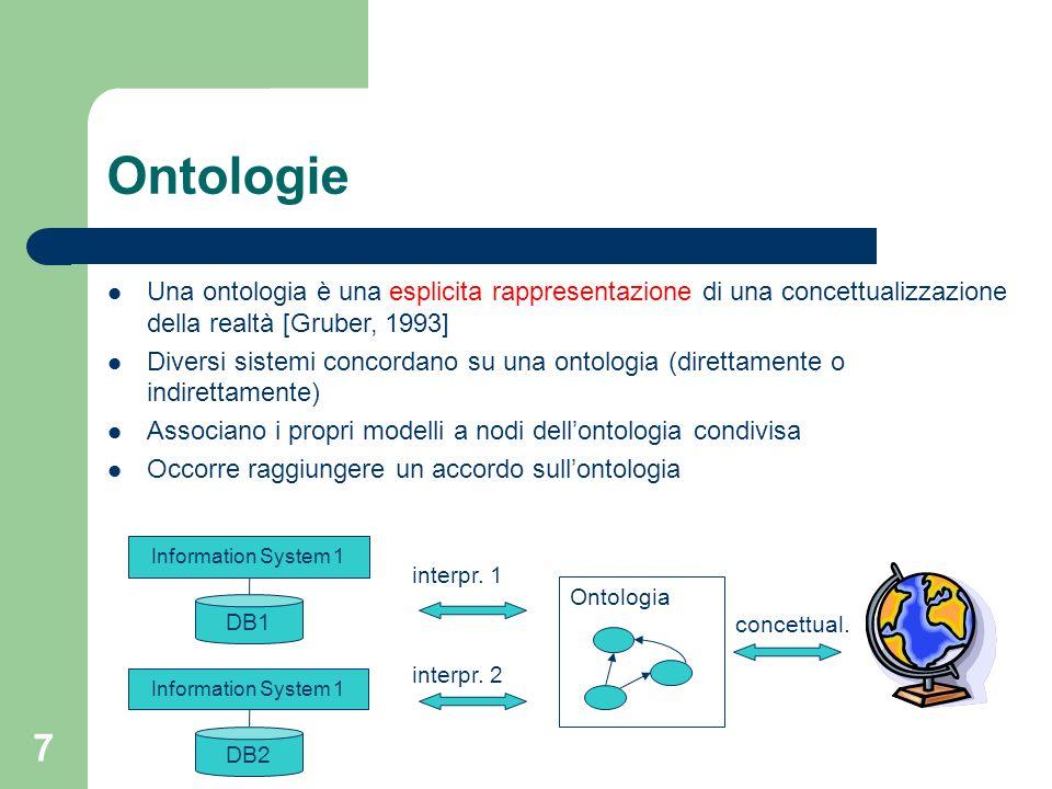 7 Ontologie Una ontologia è una esplicita rappresentazione di una concettualizzazione della realtà [Gruber, 1993] Diversi sistemi concordano su una on