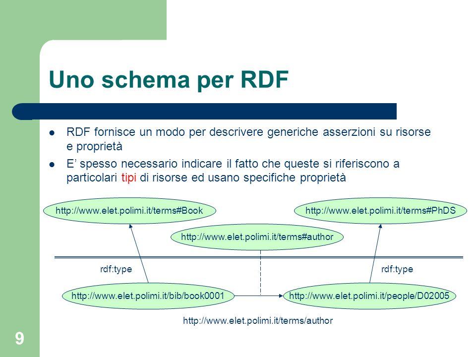 9 Uno schema per RDF RDF fornisce un modo per descrivere generiche asserzioni su risorse e proprietà E spesso necessario indicare il fatto che queste