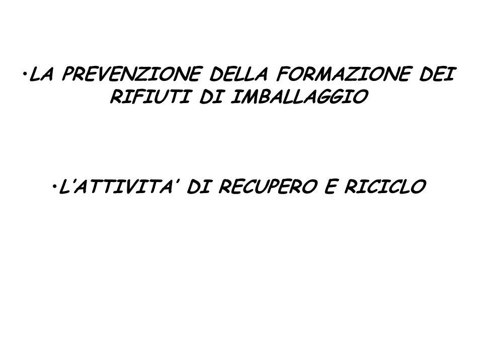 LA PREVENZIONE DELLA FORMAZIONE DEI RIFIUTI DI IMBALLAGGIO LATTIVITA DI RECUPERO E RICICLO