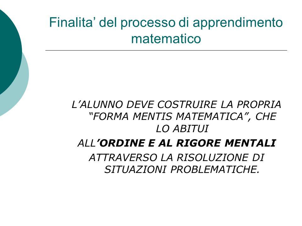 Finalita del processo di apprendimento matematico LALUNNO DEVE COSTRUIRE LA PROPRIA FORMA MENTIS MATEMATICA, CHE LO ABITUI ALLORDINE E AL RIGORE MENTA
