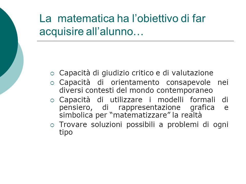 La matematica ha lobiettivo di far acquisire allalunno… Capacità di giudizio critico e di valutazione Capacità di orientamento consapevole nei diversi