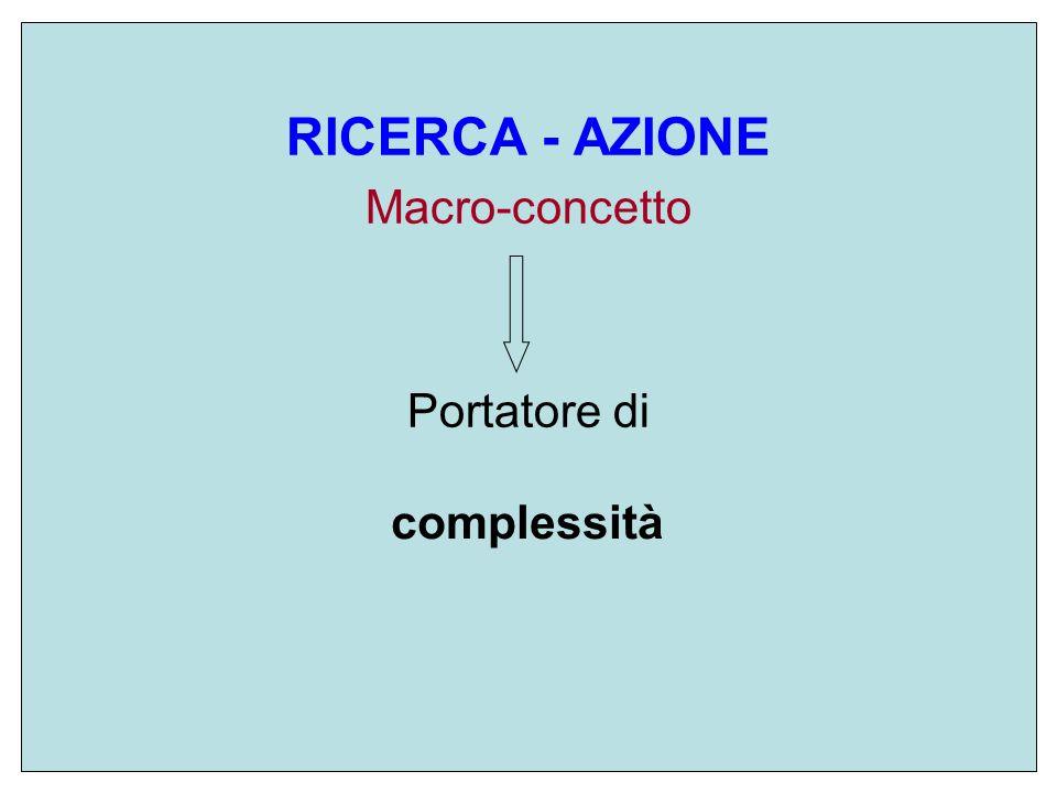 RICERCA - AZIONE Macro-concetto Portatore di complessità