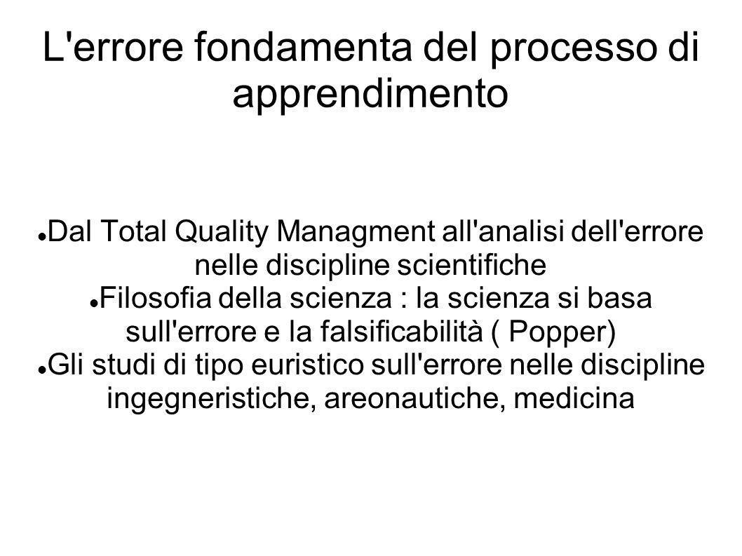 Dal Total Quality Managment all'analisi dell'errore nelle discipline scientifiche Filosofia della scienza : la scienza si basa sull'errore e la falsif