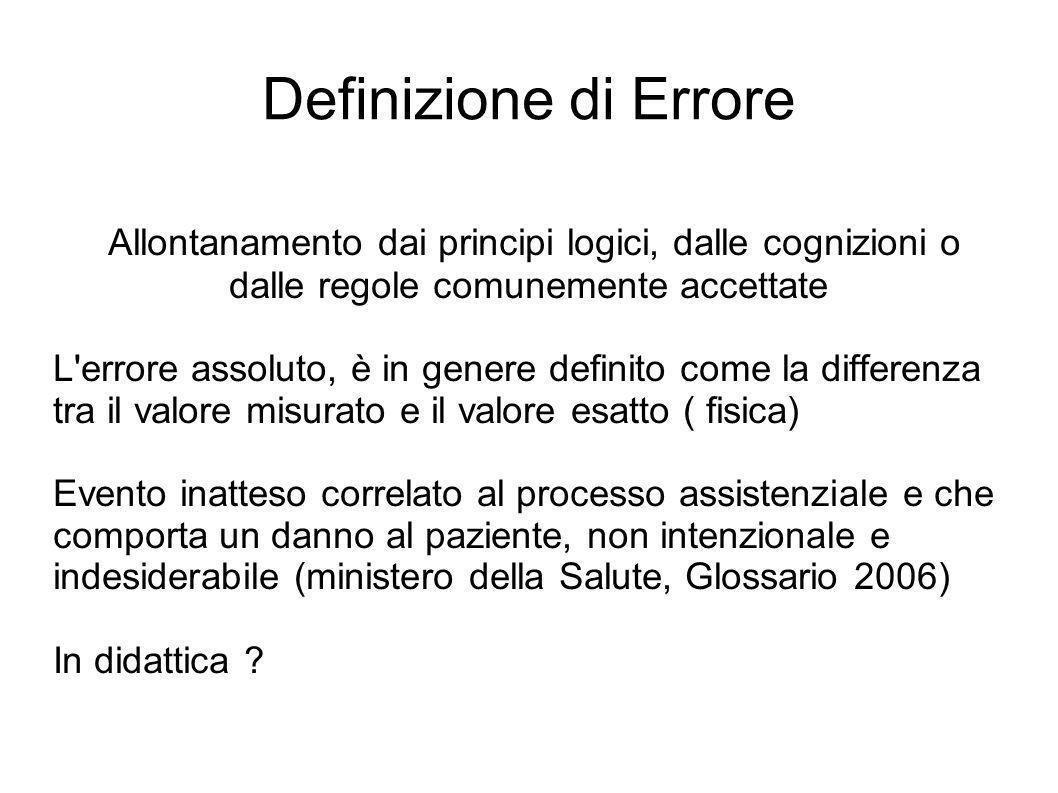 Definizione di Errore Allontanamento dai principi logici, dalle cognizioni o dalle regole comunemente accettate L'errore assoluto, è in genere definit